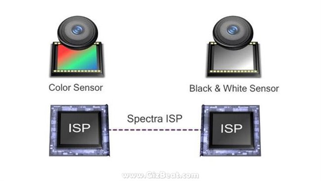 qualcomm-spectra-clear-sight-review-03